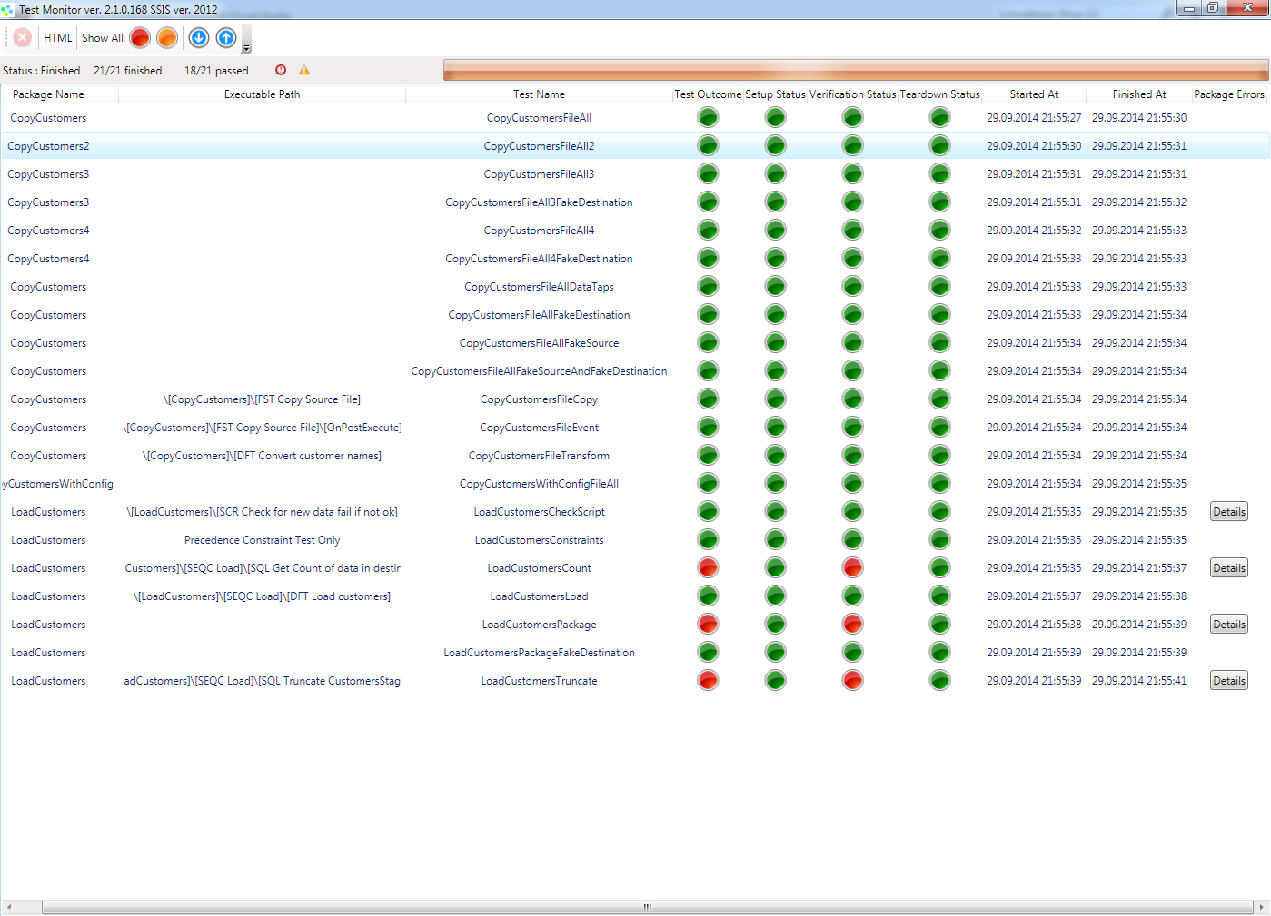 SSIS Unit & Integration Test Samples - CodePlex Archive